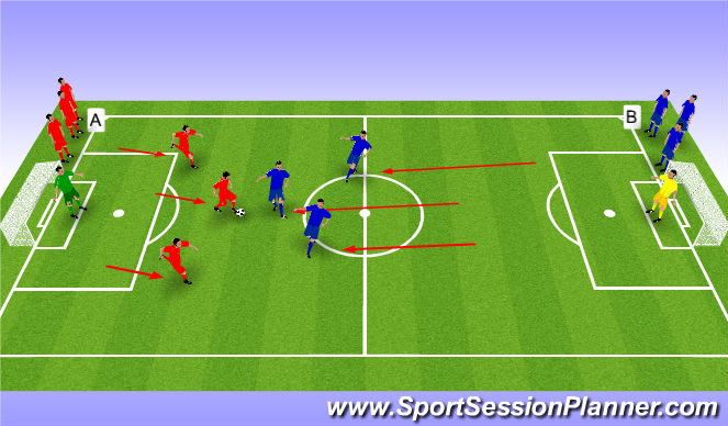 Football/Soccer Session Plan Drill (Colour): 3v3 Wave Practice