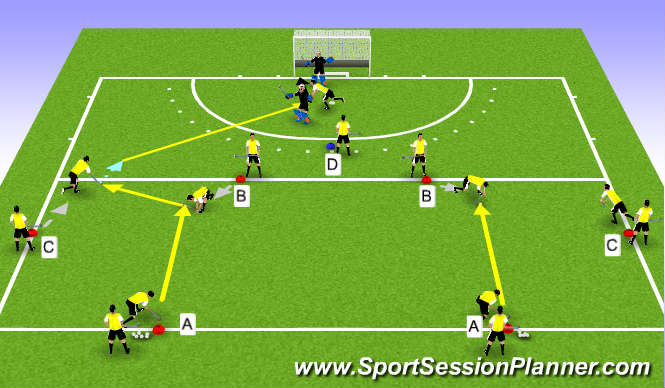 Hockey Session Plan Drill (Colour): Touches into space