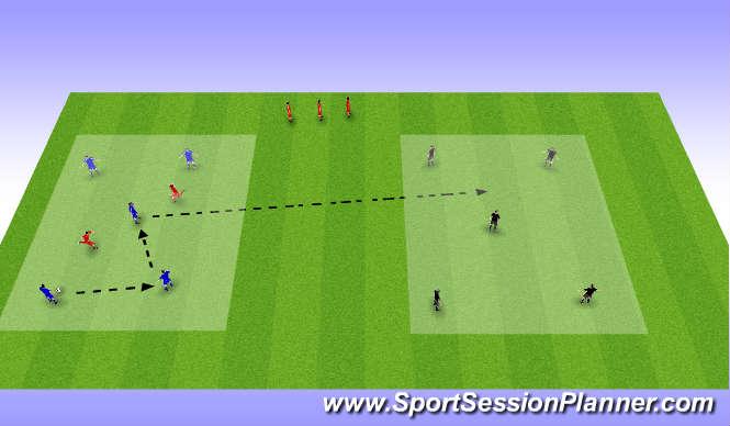 Football/Soccer Session Plan Drill (Colour): Defending - pressurising