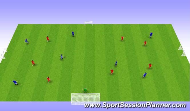 Football/Soccer Session Plan Drill (Colour): Defending in a 7v7 conditioned game
