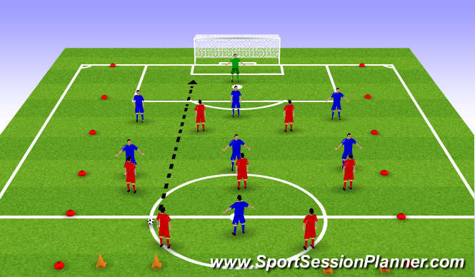 Football/Soccer Session Plan Drill (Colour): Defending in a small sided game