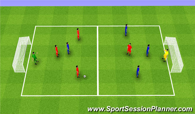 Football/Soccer Session Plan Drill (Colour): 3v1 in each half. 3v1 w swojej połowie.
