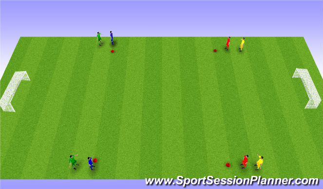 Football/Soccer Session Plan Drill (Colour): 2v1, 3v2 waves. 2v1, 3v2 fale.