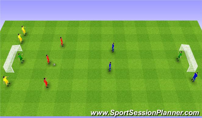 Football/Soccer Session Plan Drill (Colour): 3v2 waves. 3v2 fale.