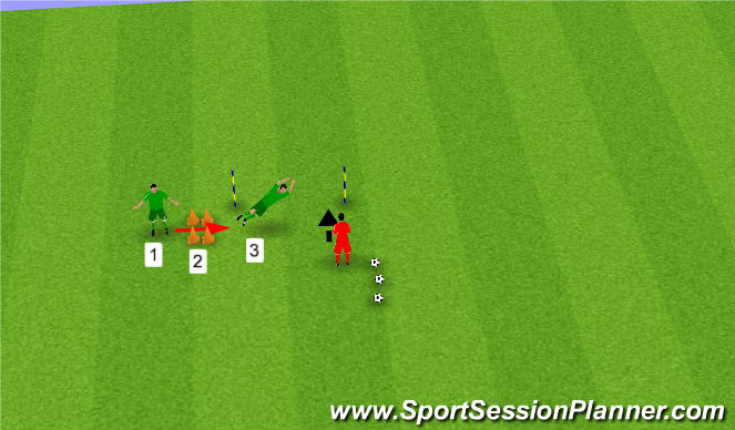 Football/Soccer Session Plan Drill (Colour): Push Off Technique