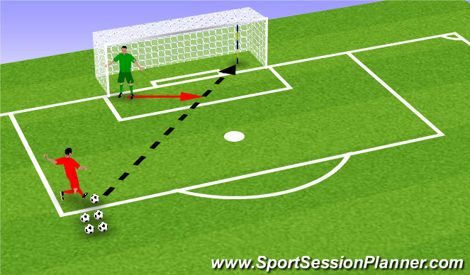 Football/Soccer Session Plan Drill (Colour): In Play Skill