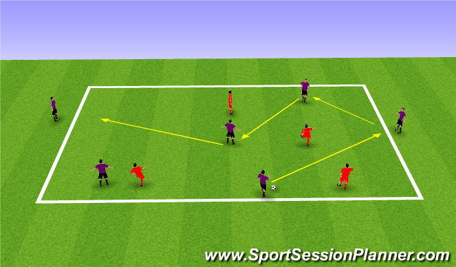 Football/Soccer Session Plan Drill (Colour): Possession W/ Neutras