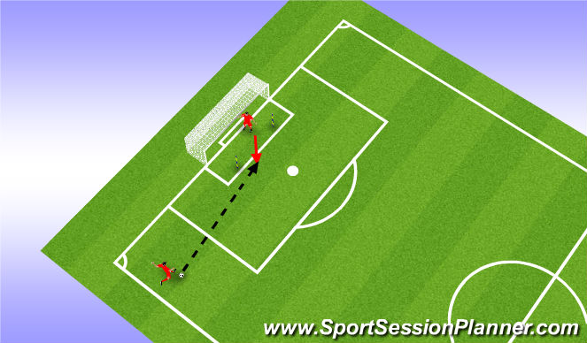 Football/Soccer Session Plan Drill (Colour): Crossing
