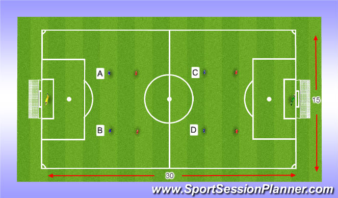 Football/Soccer Session Plan Drill (Colour): SSG - Defending