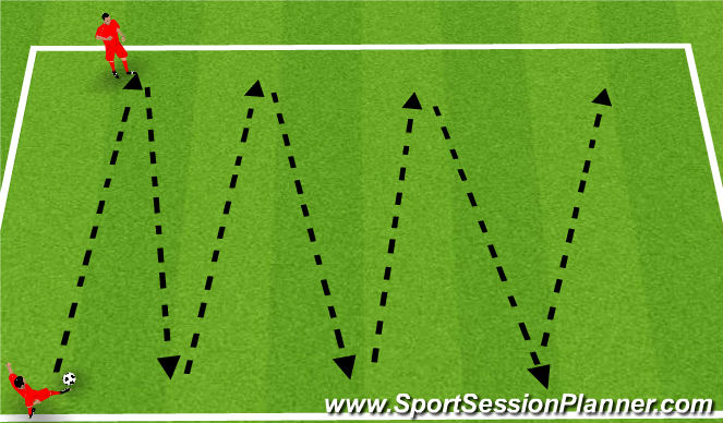 Football/Soccer Session Plan Drill (Colour): Lateral Passing