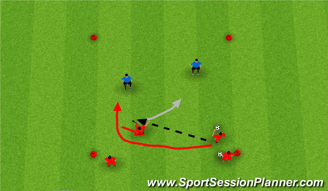 Football/Soccer Session Plan Drill (Colour): Passing and Movement 2 v 2
