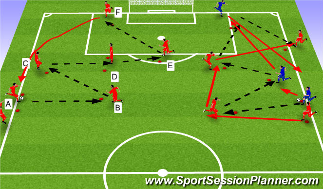 Football/Soccer Session Plan Drill (Colour): Passing - supporting the striker