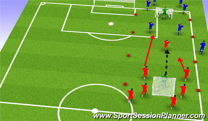 Football/Soccer Session Plan Drill (Colour): Supporting the front player