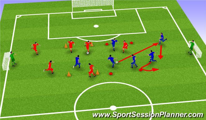 Football/Soccer Session Plan Drill (Colour): Round the Clock finishing