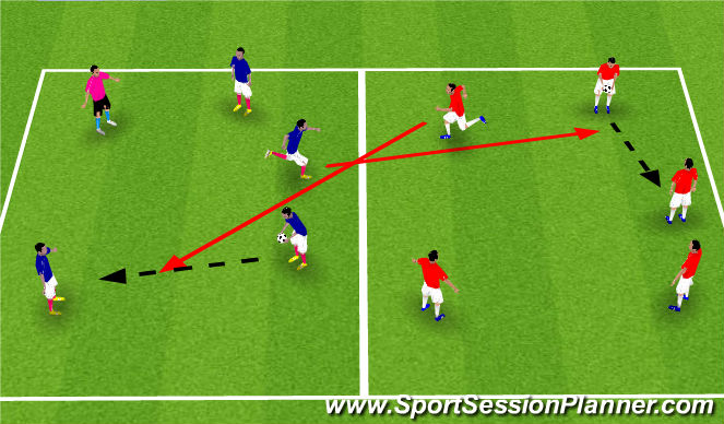 Football/Soccer Session Plan Drill (Colour): Tag Warm Up with ball in hands