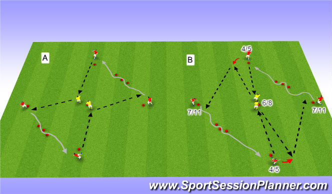 Football/Soccer Session Plan Drill (Colour): Phase I