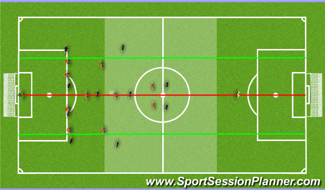 Football/Soccer Session Plan Drill (Colour): Defensive Press