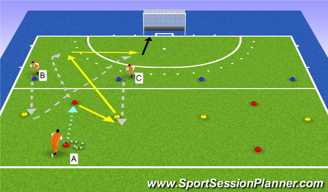 Hockey Session Plan Drill (Colour): Attack offensive combination