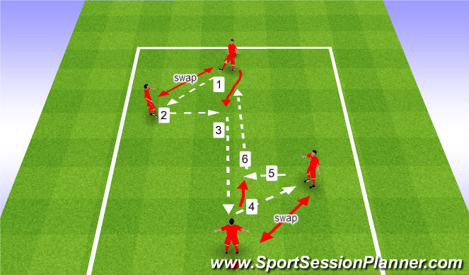 Football/Soccer Session Plan Drill (Colour): 1/2 + forward Pass