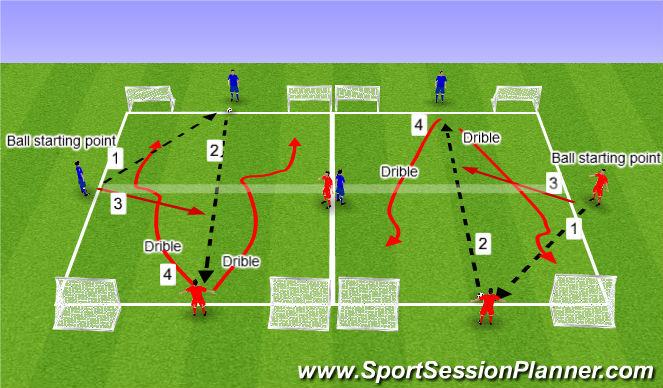 Football/Soccer Session Plan Drill (Colour): Defending 1v1 Technique