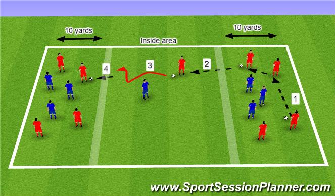 Football/Soccer Session Plan Drill (Colour): Defending 1v1 Skill Practice
