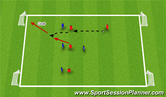 Football/Soccer Session Plan Drill (Colour): Defending 1v1 Small Side Game