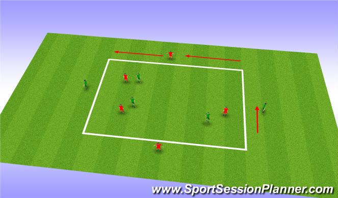 Football/Soccer Session Plan Drill (Colour): Mourinho Drill 1
