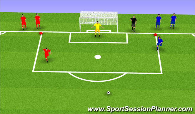 Football/Soccer Session Plan Drill (Colour): Basic 1v1 shooting