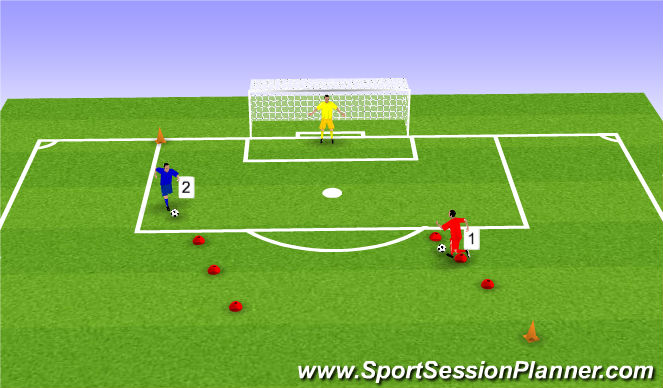 Football/Soccer Session Plan Drill (Colour): 1v1 and shooting