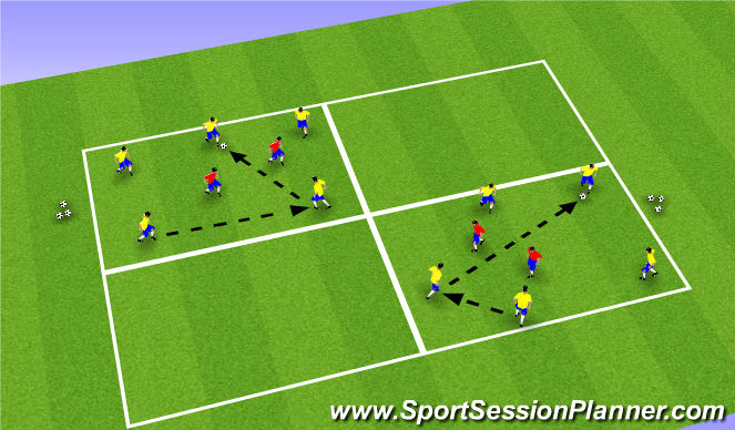 Football/Soccer Session Plan Drill (Colour): Warm Up: Rondo Squares