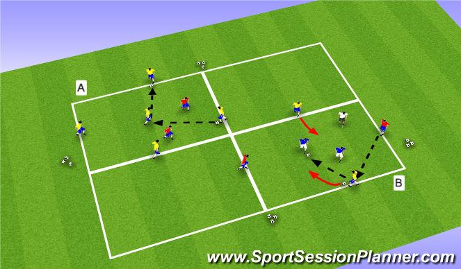 Football/Soccer Session Plan Drill (Colour): Warm Up: Rondo Square Progression