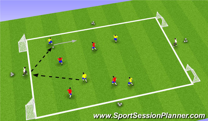 Football/Soccer Session Plan Drill (Colour): Activity III: SSG