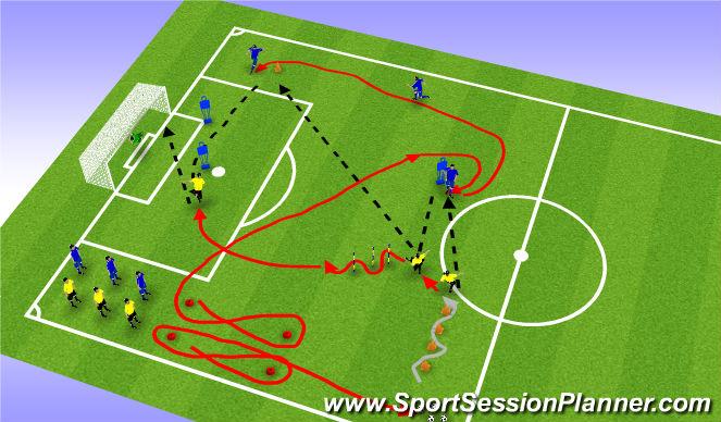 Football/Soccer Session Plan Drill (Colour): Endurance 3 Pre-Season