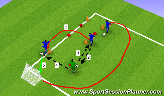 Football/Soccer Session Plan Drill (Colour): Alles in 1