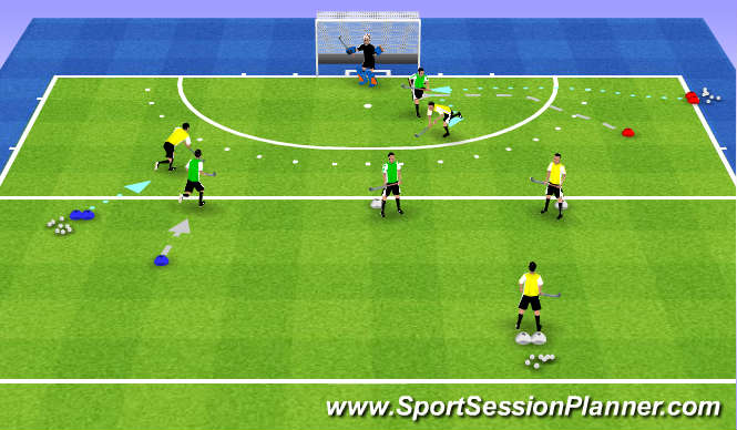 Hockey Session Plan Drill (Colour): Max 4v3