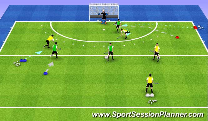 Hockey Session Plan Drill (Colour): Max 4v3