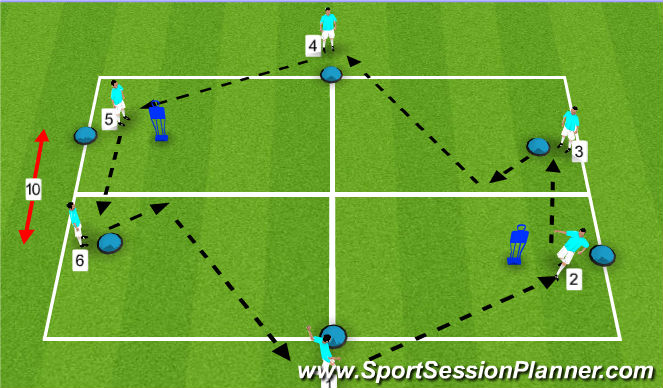 Football/Soccer Session Plan Drill (Colour): Passing and One - Two Combination Playu