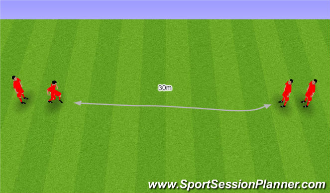 Football/Soccer Session Plan Drill (Colour): Running with the ball. Bieg z piłką (10')