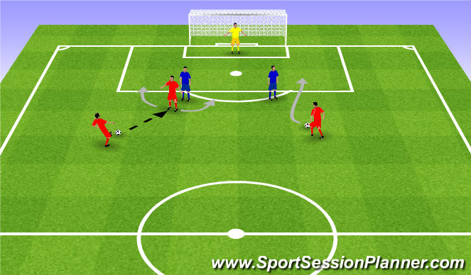 Football/Soccer Session Plan Drill (Colour): Beating the last defender. Pojedynek 1v1 z ostatnim obrońcą.