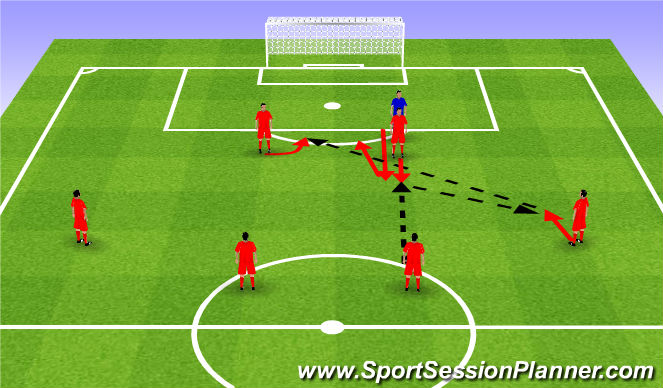 Football/Soccer Session Plan Drill (Colour): Finishing when clear. Wykończenie akcji sam na sam z Bramkarzem.
