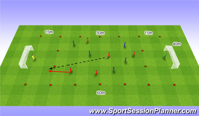 Football/Soccer Session Plan Drill (Colour): 1v1 against GK. 1v1 z Bramkarzem.
