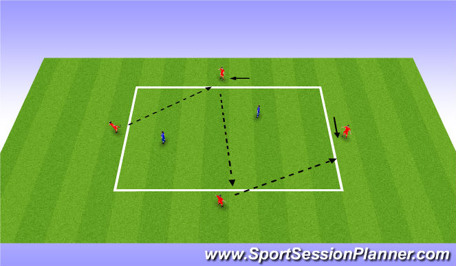 Football/Soccer Session Plan Drill (Colour): Rondo 4v2