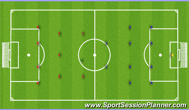 Football/Soccer Session Plan Drill (Colour): Period 1