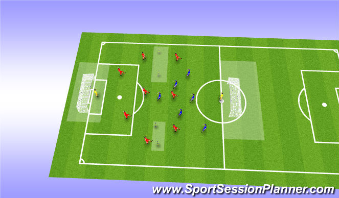 Football/Soccer Session Plan Drill (Colour): Conditioned game for switching and keeping the ball