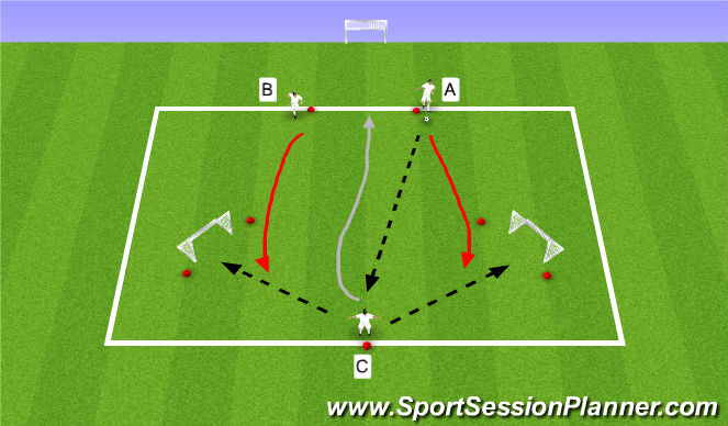 Football/Soccer Session Plan Drill (Colour): technical dribbling w. scoring