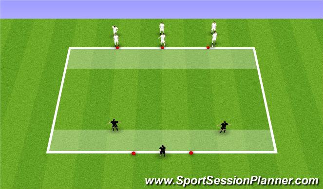Football/Soccer Session Plan Drill (Colour): 2+1 vs 3 line dribble