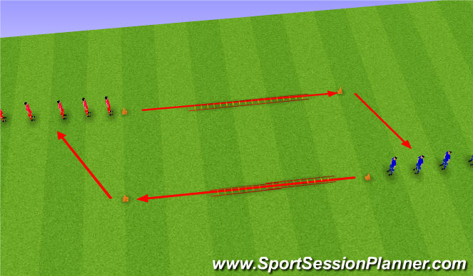 Football/Soccer Session Plan Drill (Colour): SAQ Warm Up AJ