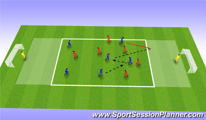 Football/Soccer Session Plan Drill (Colour): Combination play in SSG