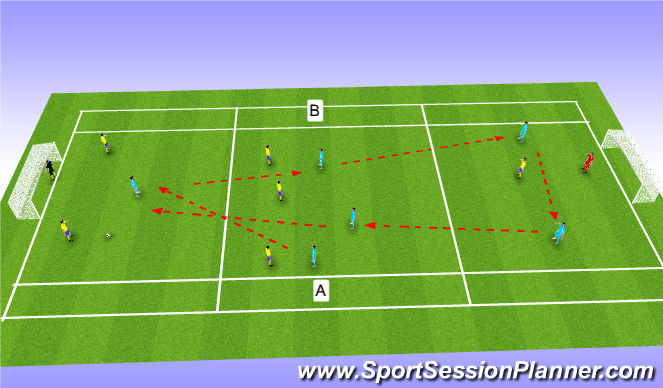 Football/Soccer Session Plan Drill (Colour): 2-3-1-game