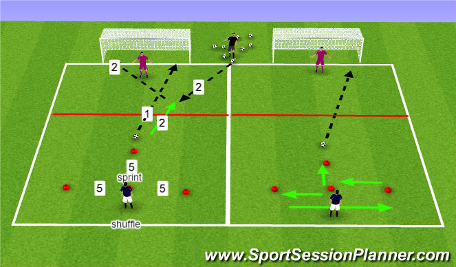 Football/Soccer Session Plan Drill (Colour): Warm-Up with SAQ